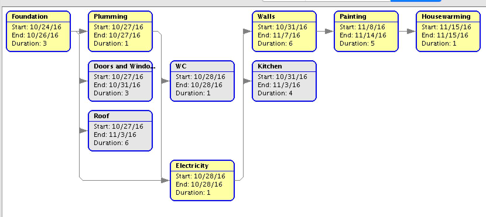 Thit project management ved hjlp af en gantt chart kan man beregne varigheden p et givent projekt ved hjlp af metoden critical path ls mere om dette i afsnit 4 ccuart Choice Image